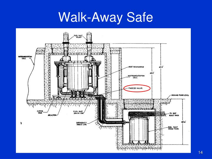 Walk-Away Safe