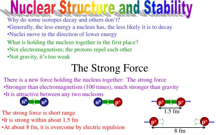 Nuclear Structure and Stability