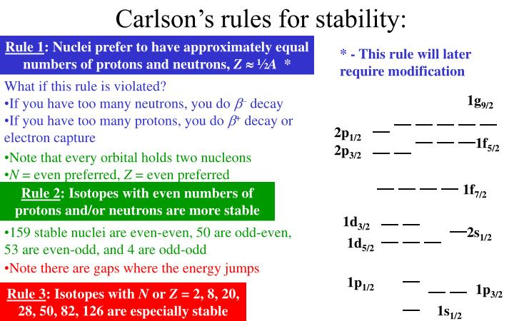 Carlson's rules for stability: