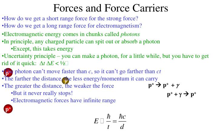 Forces and Force Carriers