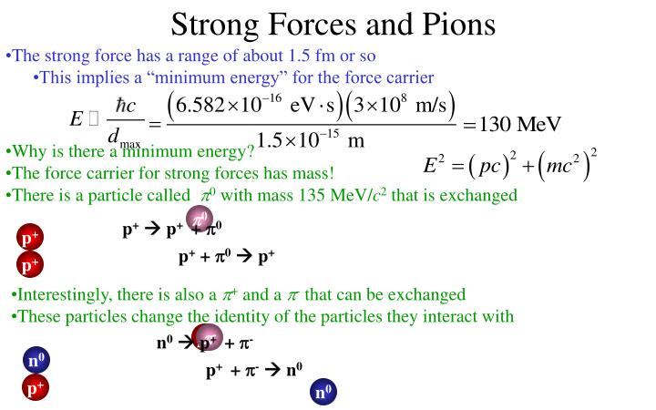 Strong Forces and Pions