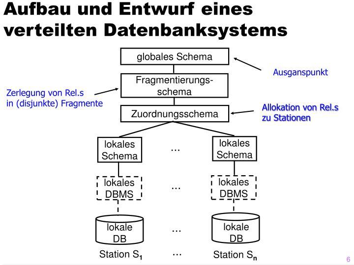 Aufbau und Entwurf eines verteilten Datenbanksystems