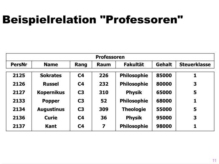 """Beispielrelation """"Professoren"""""""