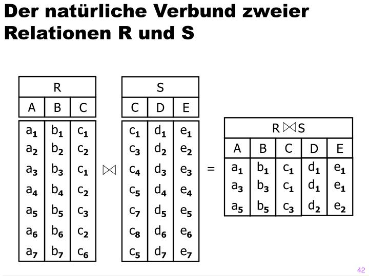 Der natürliche Verbund zweier Relationen R und S