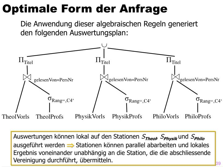 Optimale Form der Anfrage