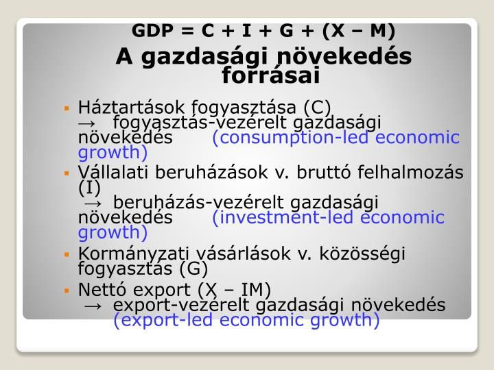 GDP = C + I + G + (X – M)