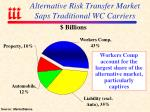 alternative risk transfer market saps traditional wc carriers
