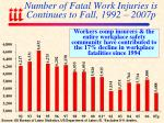 number of fatal work injuries is continues to fall 1992 2007p