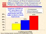 percentage of non commissioned officers suffering from symptoms of ptsd by number of deployments