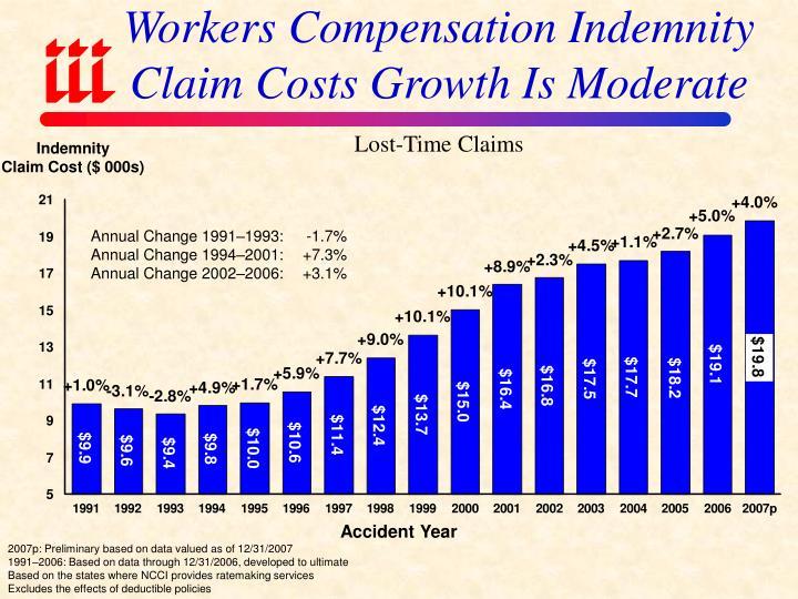 Workers Compensation Indemnity