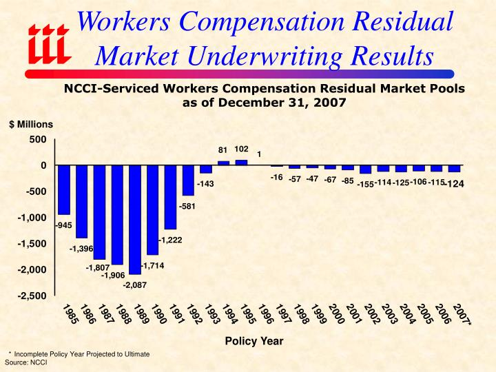 Workers Compensation Residual
