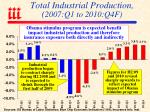 total industrial production 2007 q1 to 2010 q4f