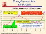 unemployment rate on the rise