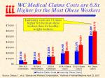 wc medical claims costs are 6 8x higher for the most obese workers