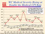 wc medical severity rising at double the medical cpi rate