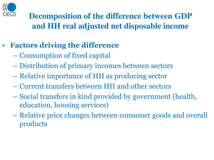 Decomposition of the difference between GDP and HH real adjusted net disposable income