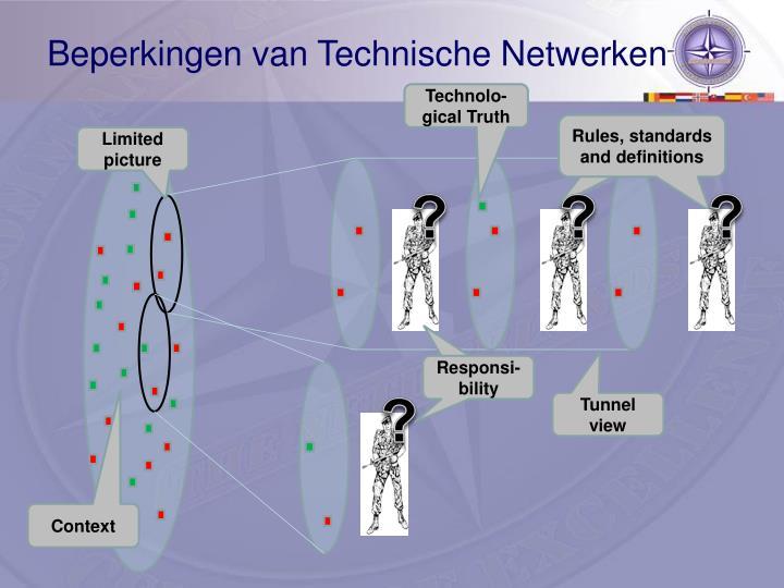 Beperkingen van Technische Netwerken