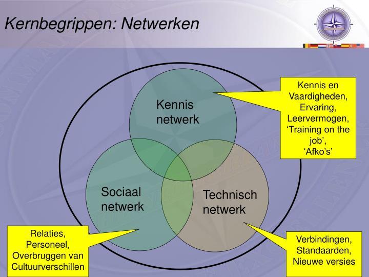 Kernbegrippen: Netwerken