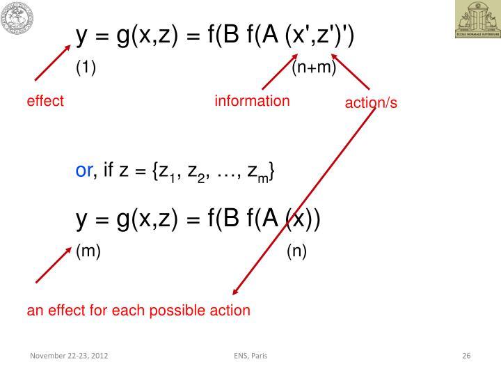 y = g(x,z) = f(B f(A (x',z')')