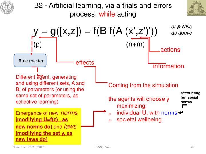 B2 - Artificial learning, via a trials and errors process,