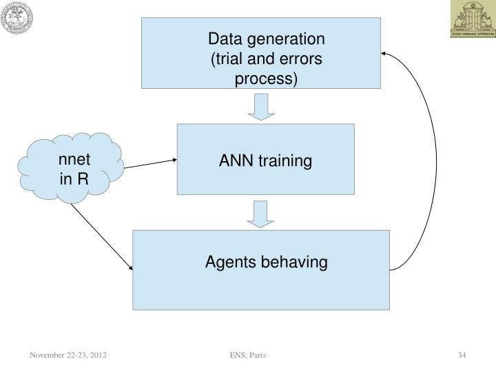 Data generation (trial and errors process)