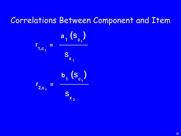 Correlations Between Component and Item