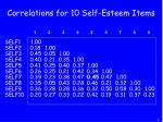 correlations for 10 self esteem items