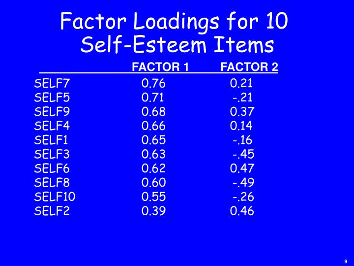 Factor Loadings for 10