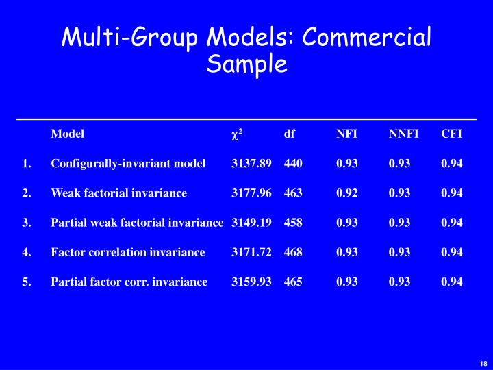 Multi-Group Models: Commercial Sample