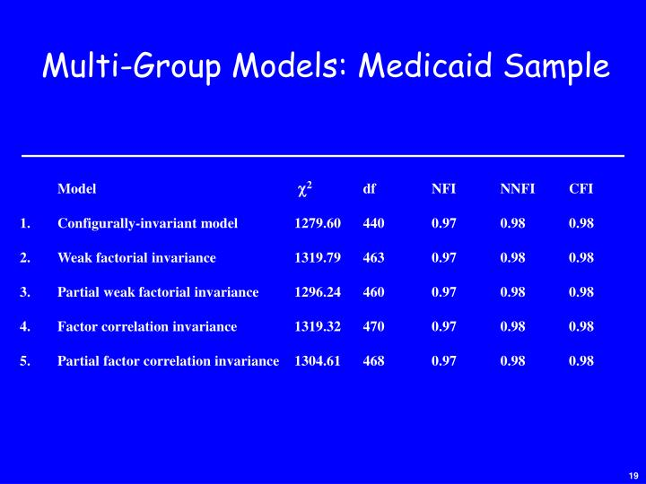 Multi-Group Models: Medicaid Sample