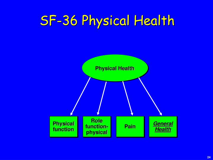 SF-36 Physical Health