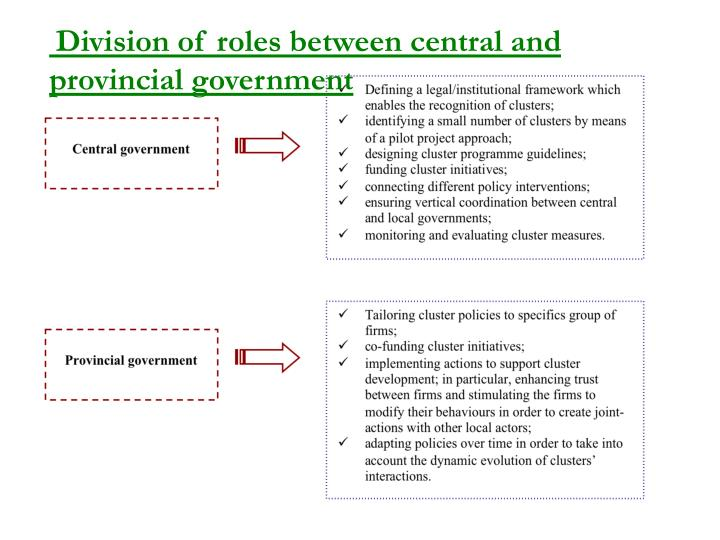 Division of roles between central and provincial government