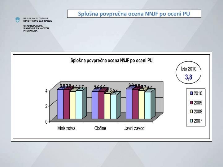 Splošna povprečna ocena NNJF po oceni PU