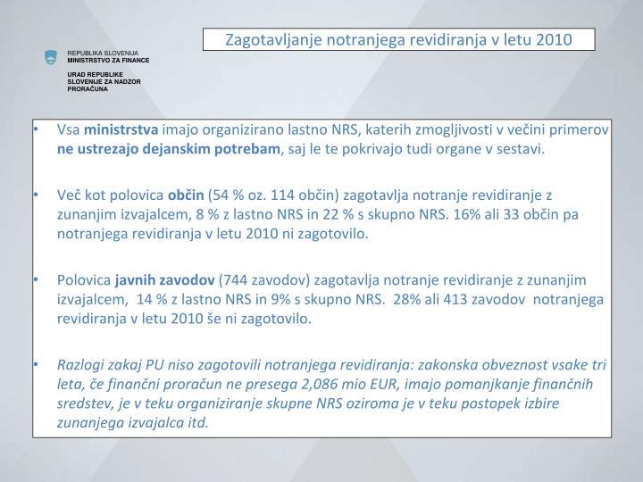 Zagotavljanje notranjega revidiranja v letu 2010