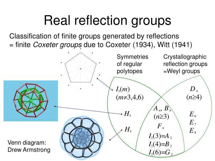 Real reflection groups