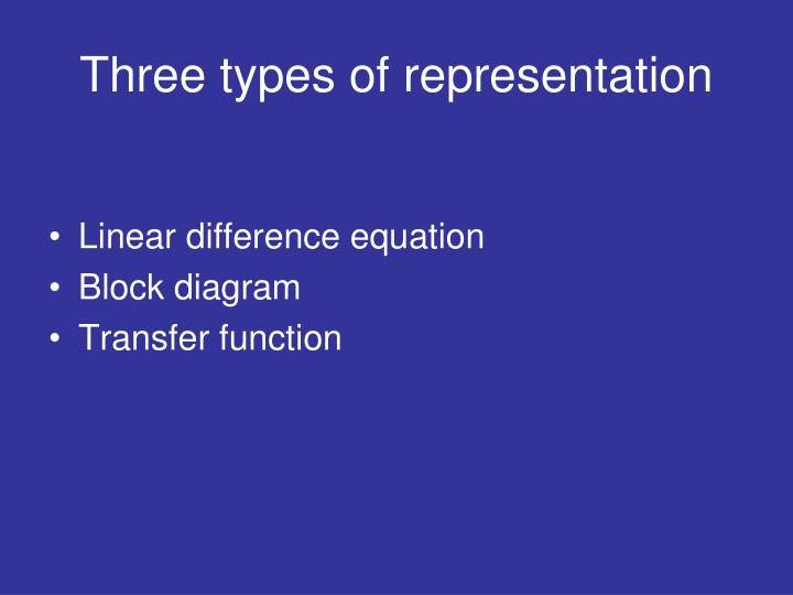 Three types of representation