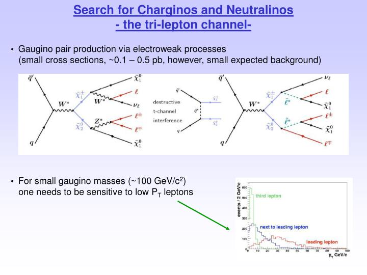 Search for Charginos and Neutralinos