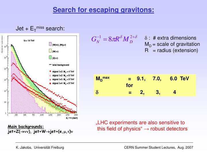 Search for escaping gravitons:
