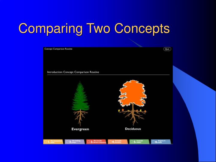 Comparing Two Concepts