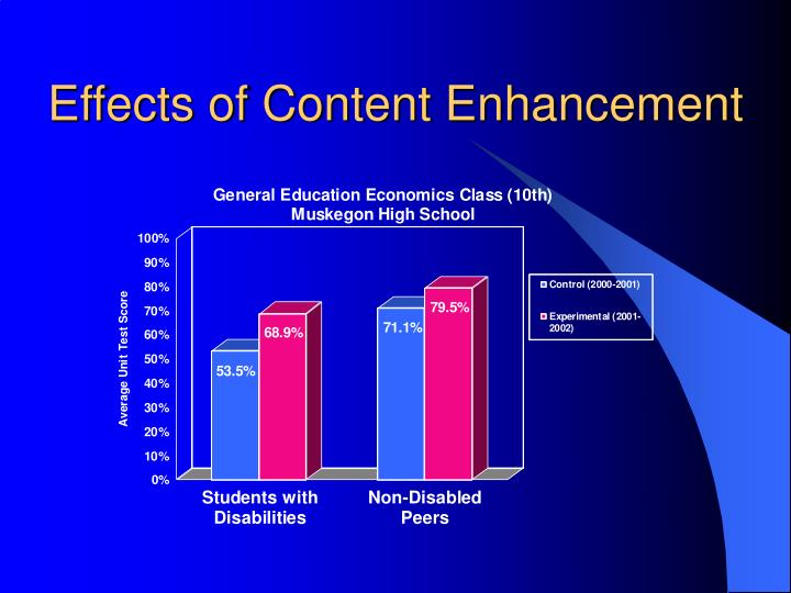 Effects of Content Enhancement