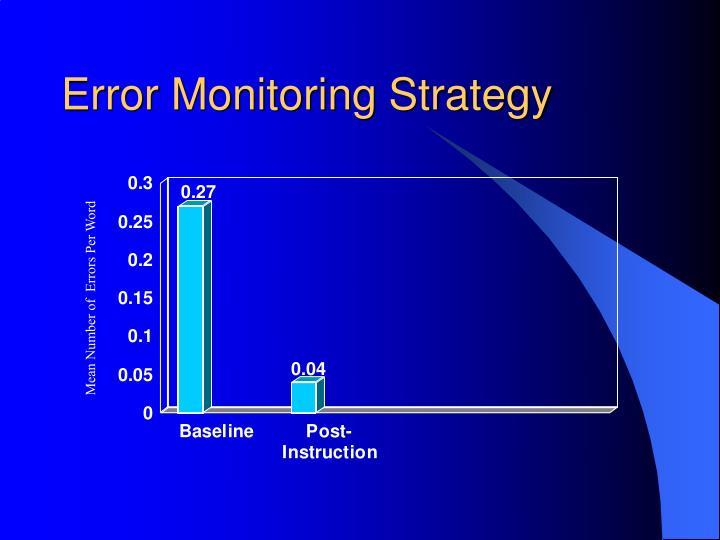 Error Monitoring Strategy