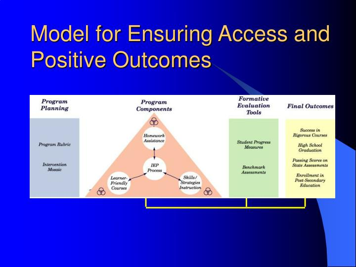 Model for Ensuring Access and Positive Outcomes