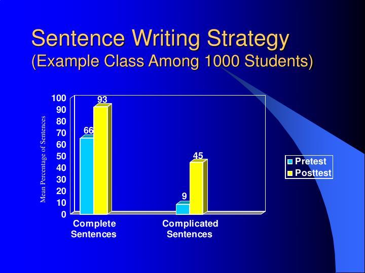 Sentence Writing Strategy