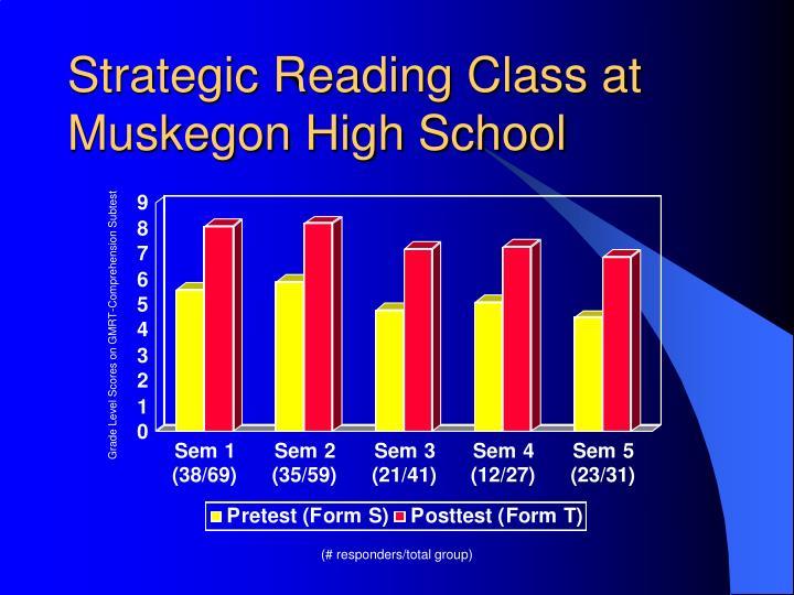 Strategic Reading Class at Muskegon High School