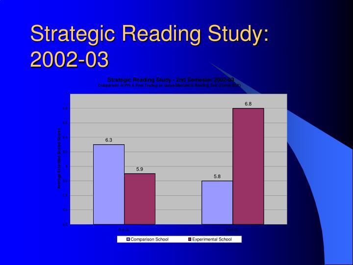 Strategic Reading Study: