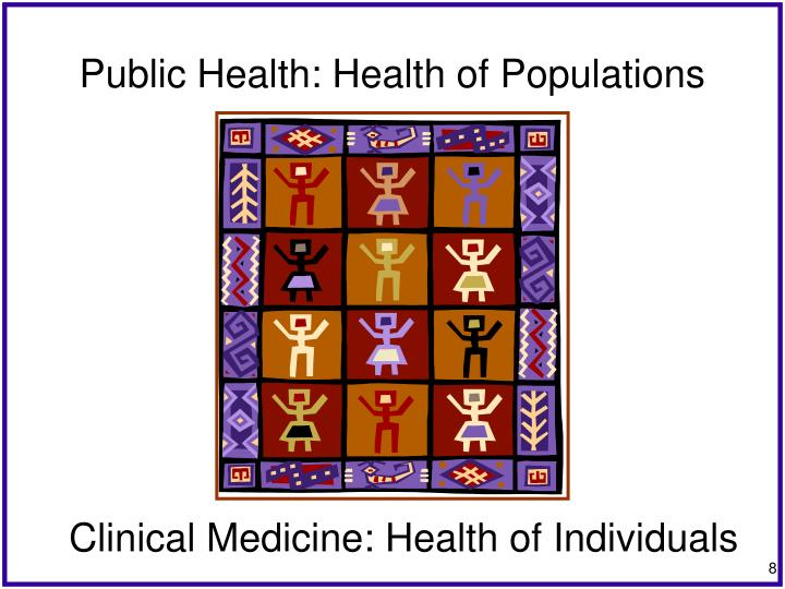 Public Health: Health of Populations