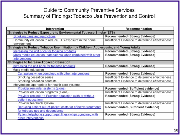 Guide to Community Preventive Services