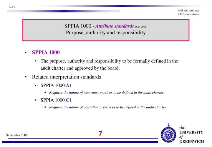SPPIA 1000