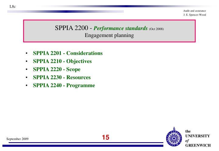 SPPIA 2200 -