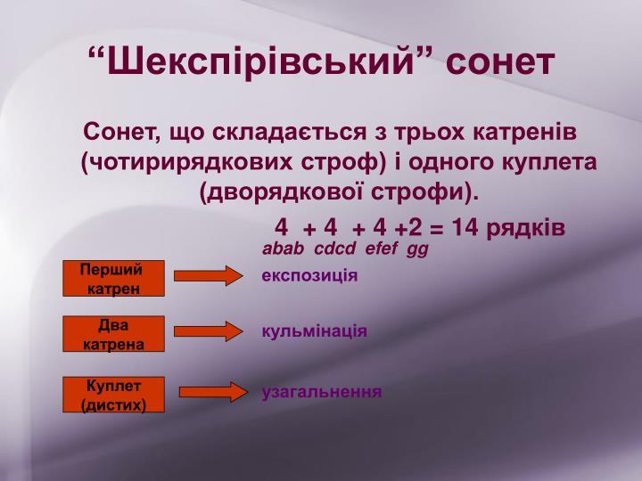 """""""Шекспірівський"""" сонет"""